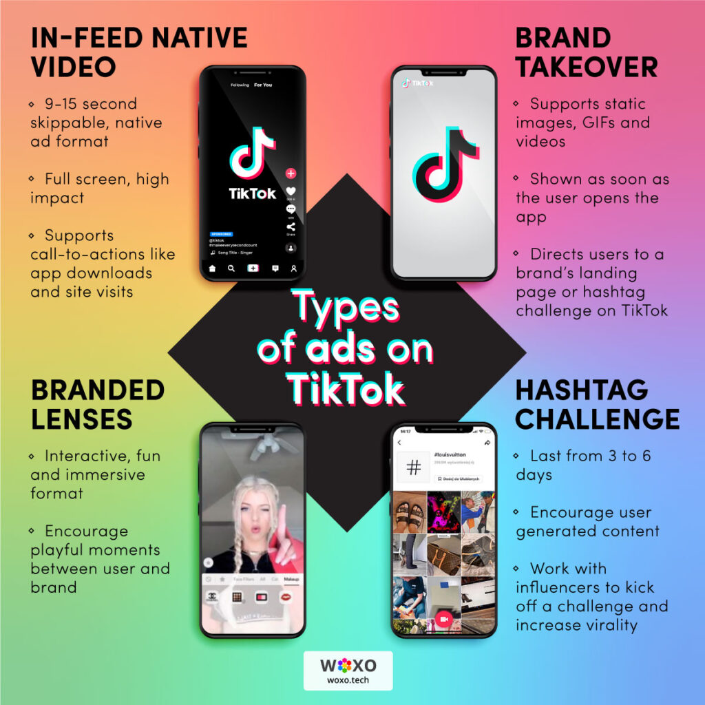 How to grow your business on tiktok - Type of TikTok Ads: in feed native video, brand takeover, branded lenses, hashtag challenge
